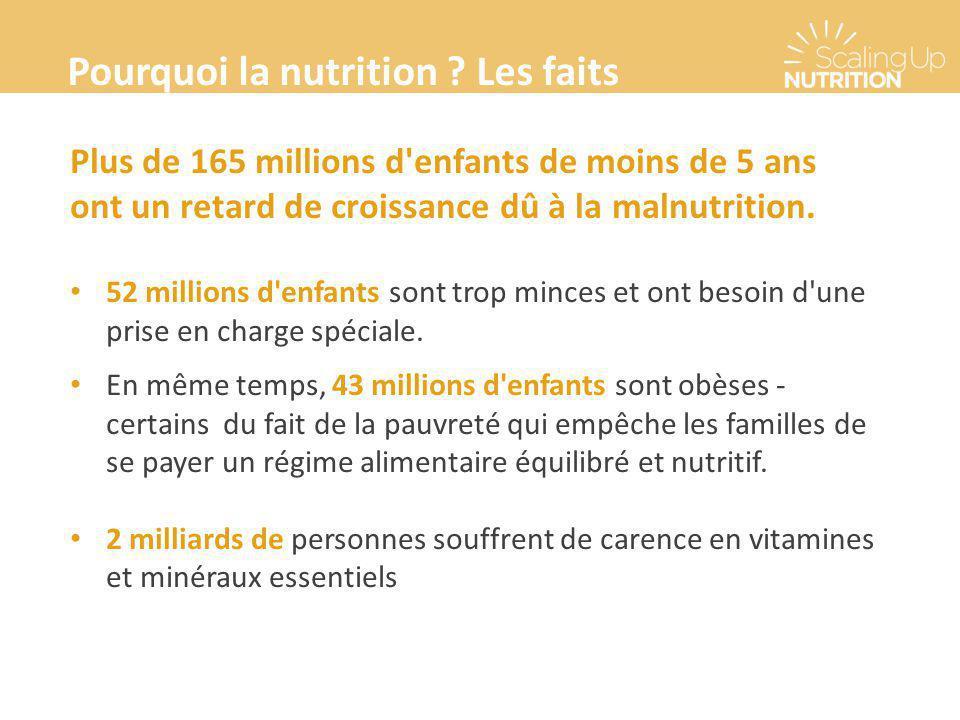 Plus de 165 millions d'enfants de moins de 5 ans ont un retard de croissance dû à la malnutrition. 52 millions d'enfants sont trop minces et ont besoi