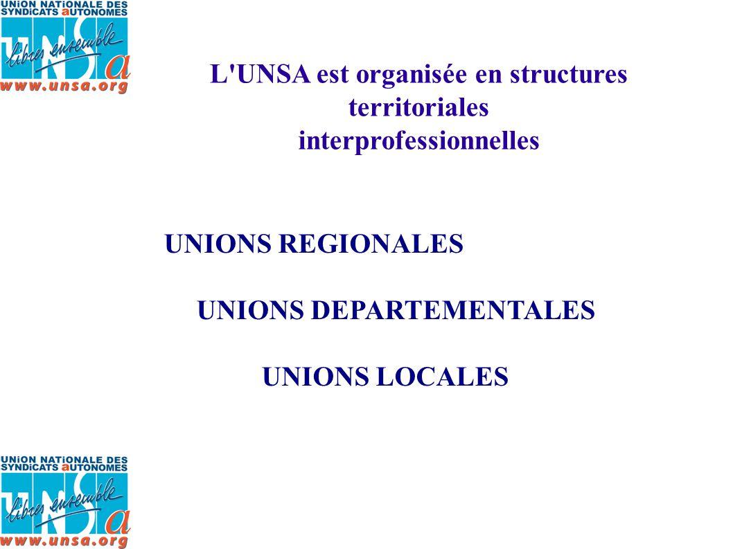 L UNSA est organisée au plan Professionnel en PÔLES PÔLE 1 PÔLE 8 PÔLE 5 PÔLE 3 PÔLE 7 PÔLE 2 PÔLE 4 PÔLE 6 - BANQUES & ASSURANCES - AGRO ALIMENTAIRE - COMMERCE, HÔTELLERIE, TOURISME - AUDIOVISUEL, SPECTACLE, COMMUNICATION - INDUSTRIE - SERVICES & ACTIVITES DIVERSES, TERTIAIRE - TRANSPORT & EQUIPEMENT - FONCTION PUBLIQUE