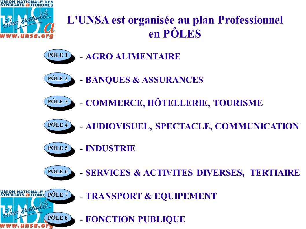 ET EN FÉDÉRATION de SYNDICATS AUTONOMES Par métiers, branches professionnelles,...