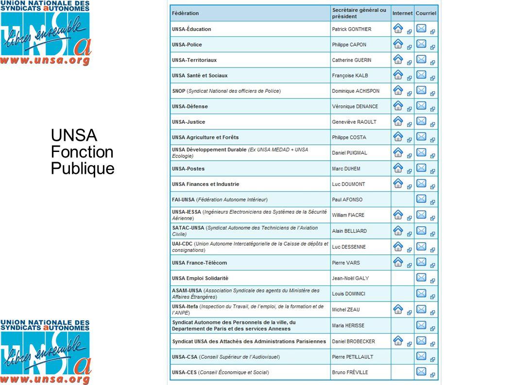 A la DDCS de la Loire, l UNSA Fonction publique dénombre des adhérents aux FEDERATIONS UNSA suivantes : UNSA Education - avec A&I : personnels administratifs - avec le SEP : éducation populaire - avec SEJS : encadrement JS - avec le SNAPS : sportifs SNIASS : Inspecteurs action sanitaire et sociale SYNPASS : Personnels action sanitaire et sociale SAPAP : Personnels administratifs Préfecture UNSA développement durable UNSA emploi solidarité