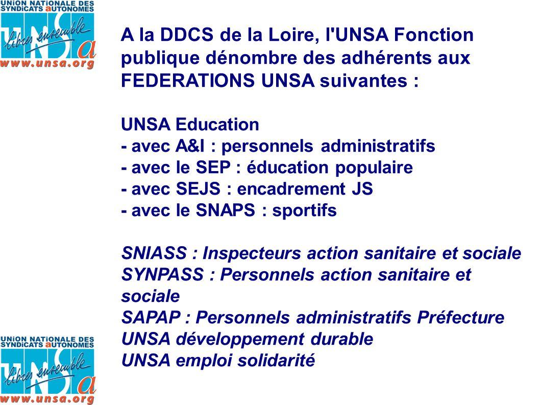 L'UNSA est administrée par le Congrès, le Conseil National, le Bureau National et le Secrétariat National Congrès tous les 3 ans - Dernier congrès en 2009 à Pau Le congrès réunit les organisations syndicales adhérentes, les unions régionales et les membres du conseil national.