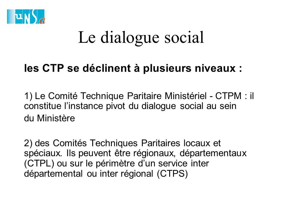 Le dialogue social les CTP se déclinent à plusieurs niveaux : 1) Le Comité Technique Paritaire Ministériel - CTPM : il constitue l'instance pivot du dialogue social au sein du Ministère 2) des Comités Techniques Paritaires locaux et spéciaux.
