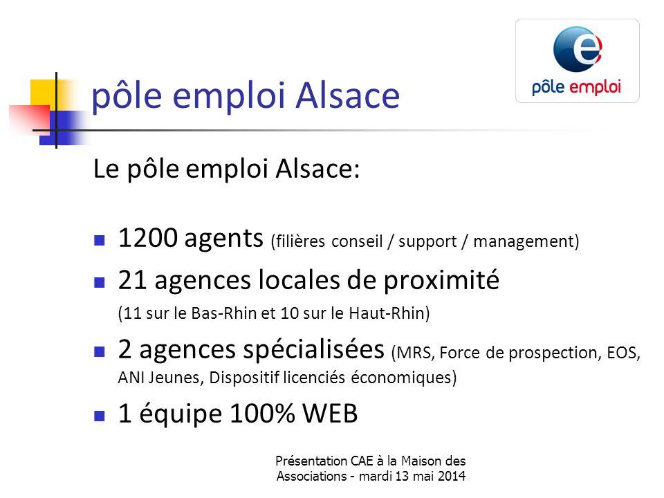 Présentation CAE à la Maison des Associations - mardi 13 mai 2014 pôle emploi Alsace Le pôle emploi Alsace: 1200 agents (filières conseil / support / management) 21 agences locales de proximité (11 sur le Bas-Rhin et 10 sur le Haut-Rhin) 2 agences spécialisées (MRS, Force de prospection, EOS, ANI Jeunes, Dispositif licenciés économiques) 1 équipe 100% WEB