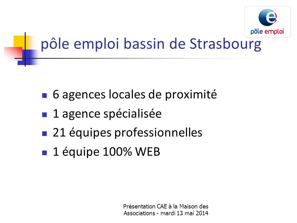 Présentation CAE à la Maison des Associations - mardi 13 mai 2014 pôle emploi bassin de Strasbourg 6 agences locales de proximité 1 agence spécialisée 21 équipes professionnelles 1 équipe 100% WEB