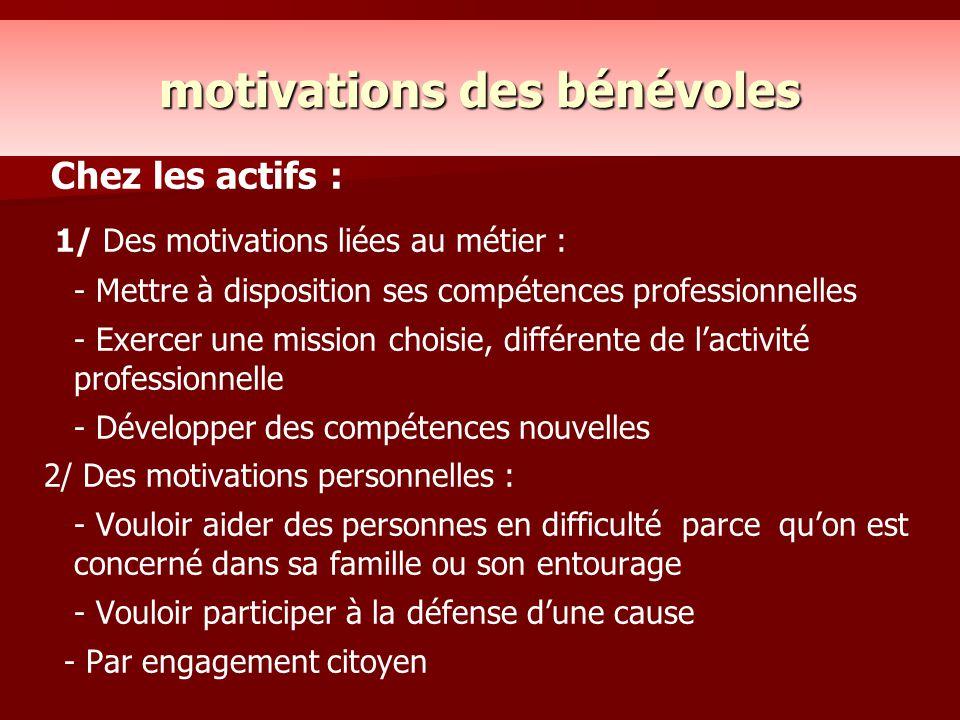 motivations des bénévoles Chez les actifs : 1/ Des motivations liées au métier : - Mettre à disposition ses compétences professionnelles - Exercer une