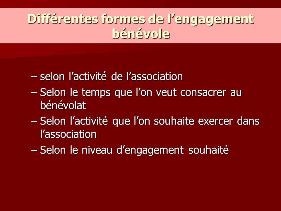 Différentes formes de l'engagement bénévole –selon l'activité de l'association –Selon le temps que l'on veut consacrer au bénévolat –Selon l'activité