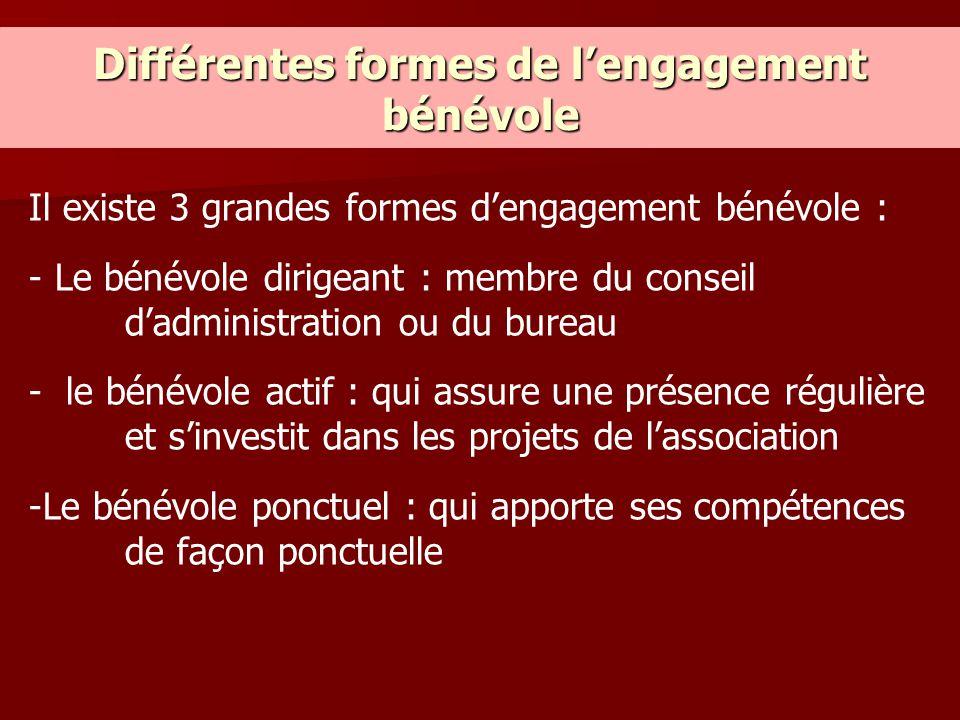 Différentes formes de l'engagement bénévole Il existe 3 grandes formes d'engagement bénévole : - - Le bénévole dirigeant : membre du conseil d'adminis