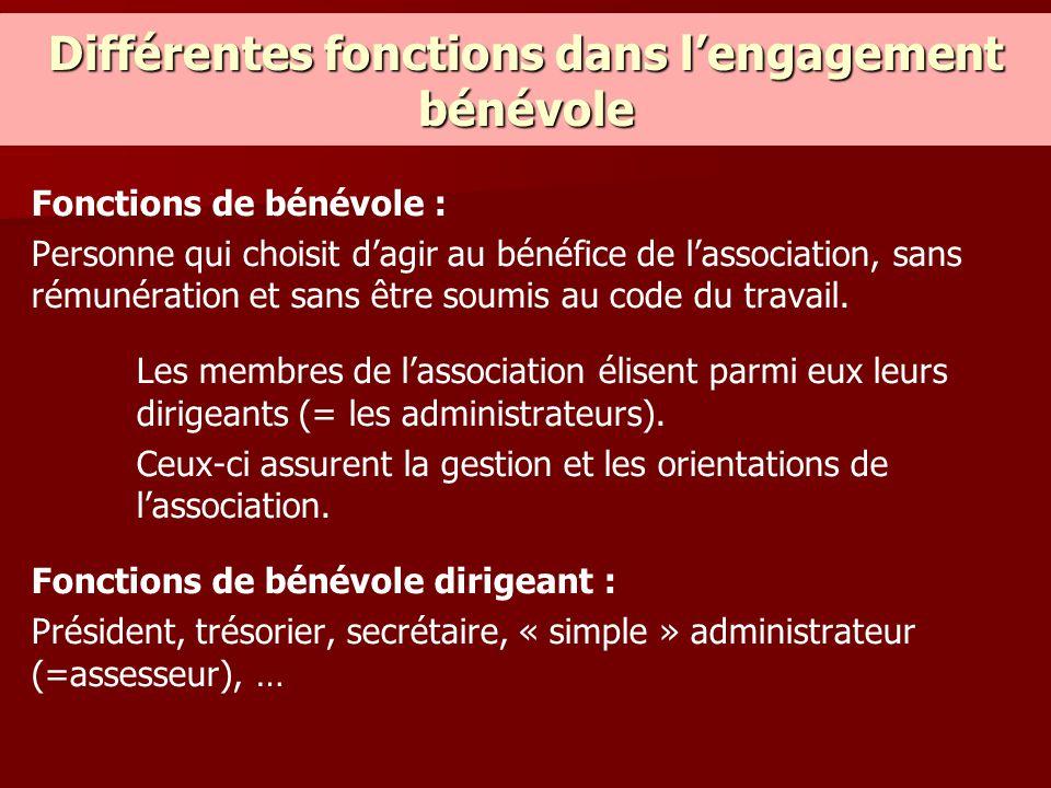 Différentes fonctions dans l'engagement bénévole Fonctions de bénévole : Personne qui choisit d'agir au bénéfice de l'association, sans rémunération e