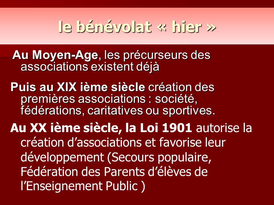 le bénévolat « hier » Au Moyen-Age, les précurseurs des associations existent déjà Au Moyen-Age, les précurseurs des associations existent déjà Puis a