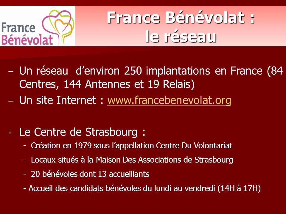 France Bénévolat : le réseau – Un réseau d'environ 250 implantations en France (84 Centres, 144 Antennes et 19 Relais) – Un site Internet : www.france