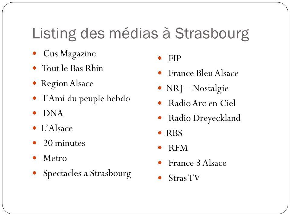 Listing des médias à Strasbourg Cus Magazine Tout le Bas Rhin Region Alsace l'Ami du peuple hebdo DNA L'Alsace 20 minutes Metro Spectacles a Strasbourg FIP France Bleu Alsace NRJ – Nostalgie Radio Arc en Ciel Radio Dreyeckland RBS RFM France 3 Alsace Stras TV
