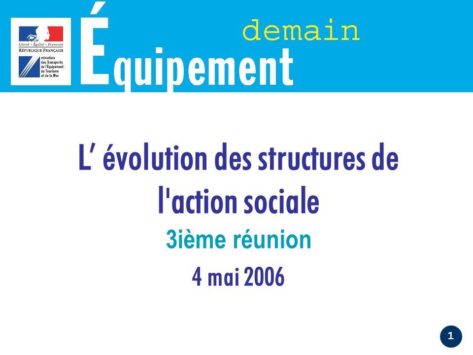1 3ième réunion 4 mai 2006 L' évolution des structures de l action sociale