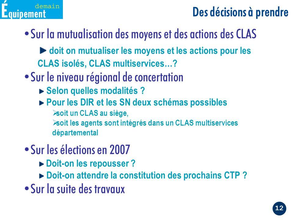12 Des décisions à prendre Sur la mutualisation des moyens et des actions des CLAS doit on mutualiser les moyens et les actions pour les CLAS isolés, CLAS multiservices….