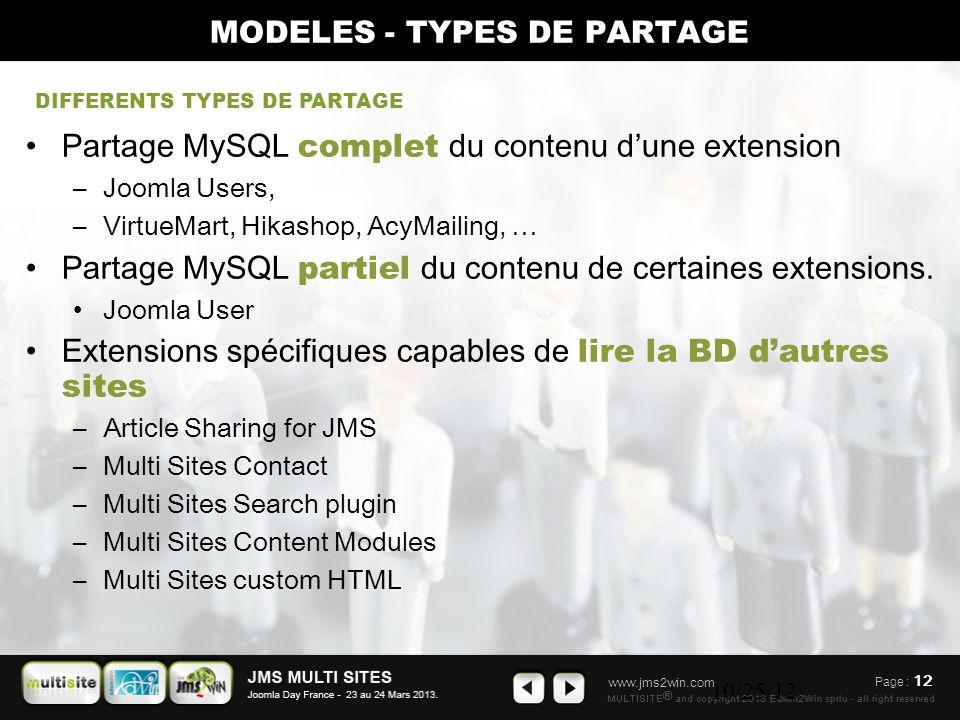 www.jms2win.com 10/25/12 MODELES - TYPES DE PARTAGE Partage MySQL complet du contenu d'une extension –Joomla Users, –VirtueMart, Hikashop, AcyMailing, … Partage MySQL partiel du contenu de certaines extensions.