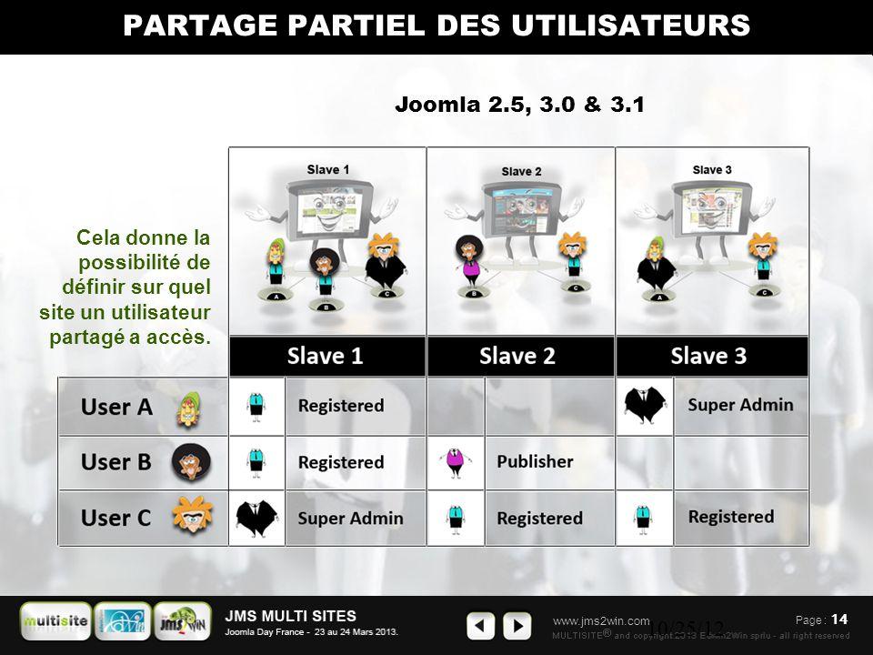 www.jms2win.com 10/25/12 Page : 14 Cela donne la possibilité de définir sur quel site un utilisateur partagé a accès. PARTAGE PARTIEL DES UTILISATEURS