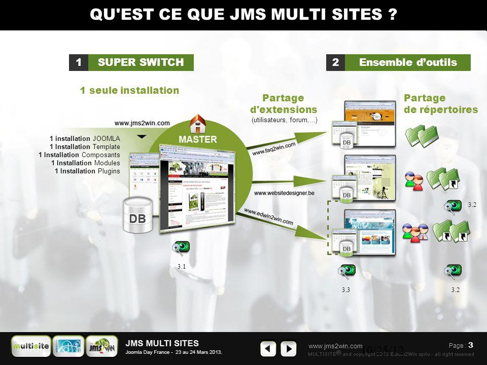 www.jms2win.com 10/25/12 QU'EST CE QUE JMS MULTI SITES ? Page : 3 Partage d'extensions (utilisateurs, forum,...) SUPER SWITCHEnsemble d'outils1 2 1 se