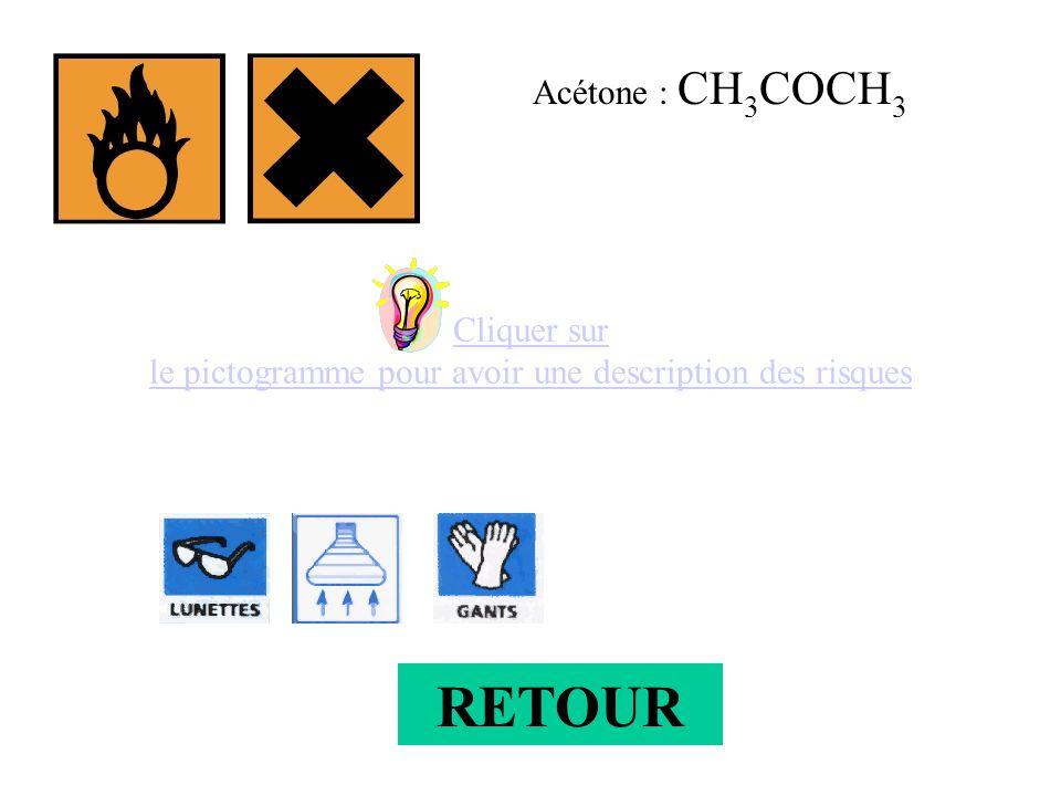 Acétone : CH 3 COCH 3 Cliquer sur le pictogramme pour avoir une description des risques RETOUR