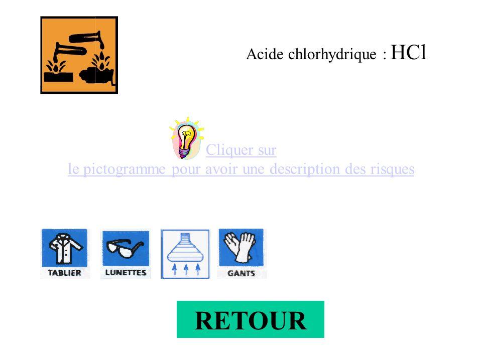 Acide chlorhydrique : HCl Cliquer sur le pictogramme pour avoir une description des risques RETOUR