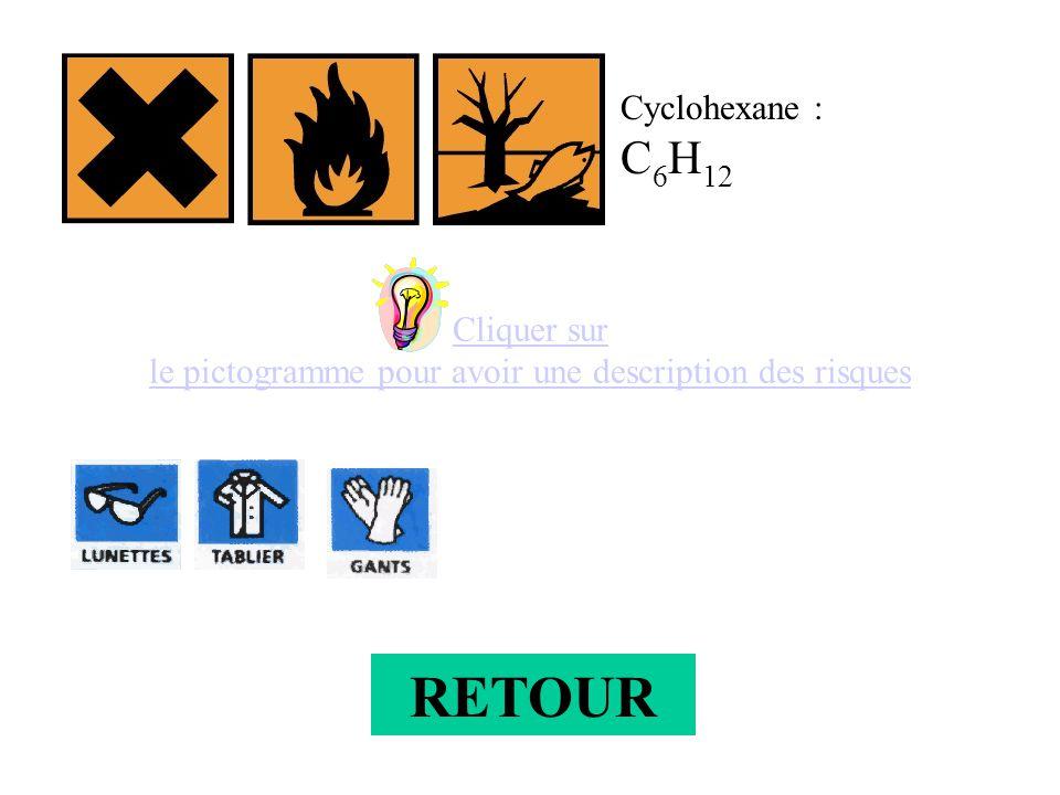 Cliquer sur le pictogramme pour avoir une description des risques Cyclohexane : C 6 H 12 RETOUR
