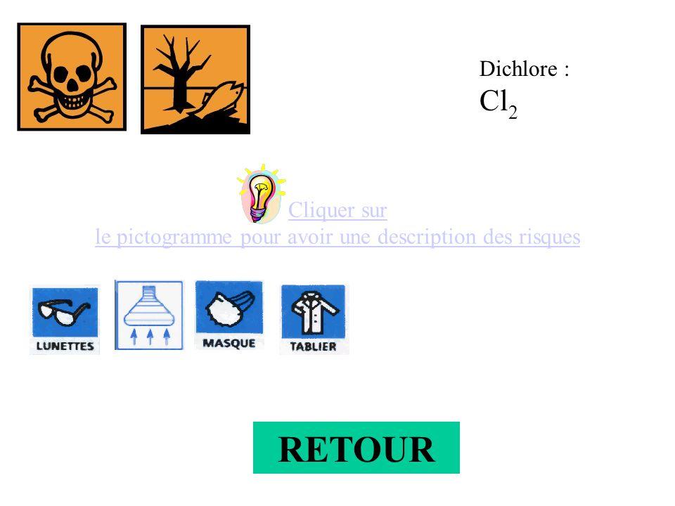 Cliquer sur le pictogramme pour avoir une description des risques Dichlore : Cl 2 RETOUR