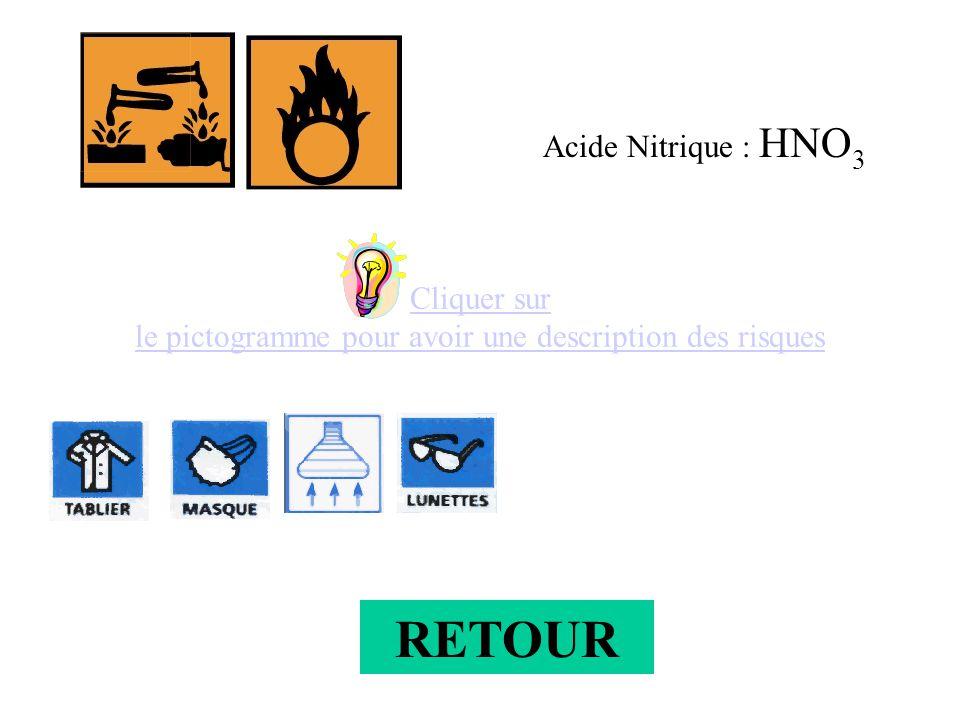 Acide Nitrique : HNO 3 Cliquer sur le pictogramme pour avoir une description des risques RETOUR