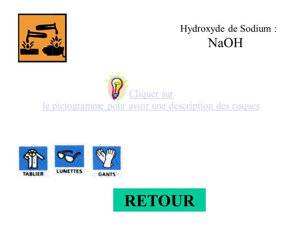 Hydroxyde de Sodium : NaOH Cliquer sur le pictogramme pour avoir une description des risques RETOUR