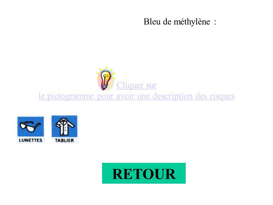 Cliquer sur le pictogramme pour avoir une description des risques Bleu de méthylène : RETOUR