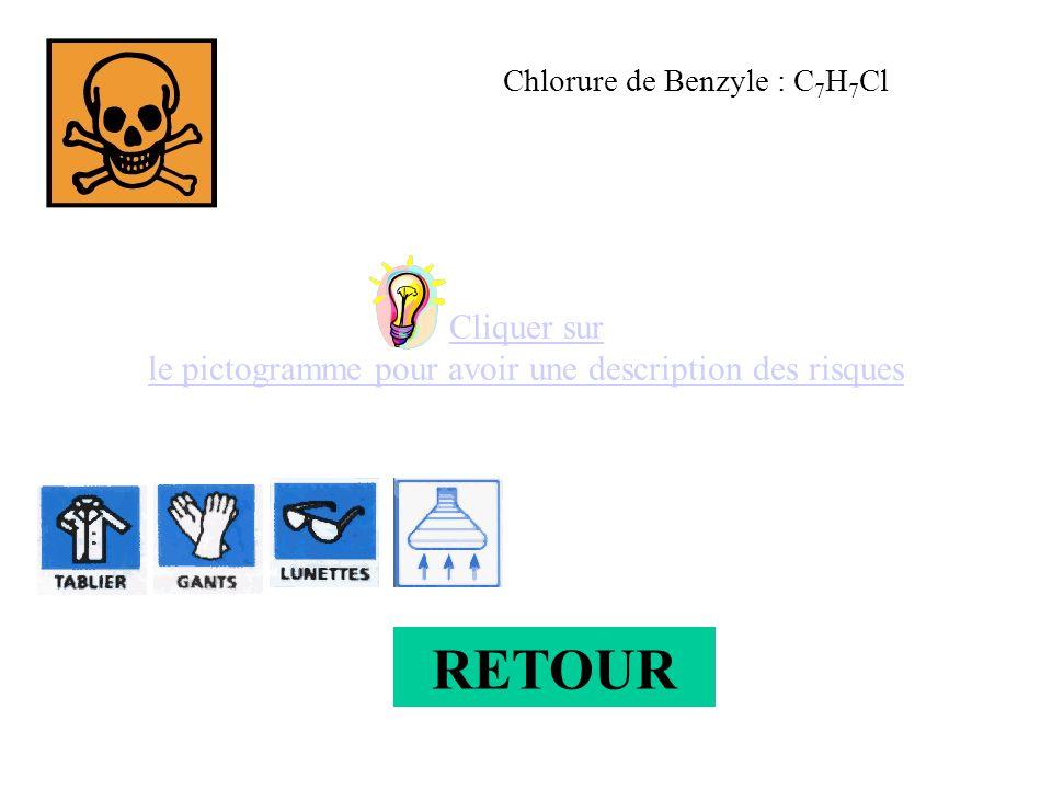 Cliquer sur le pictogramme pour avoir une description des risques Chlorure de Benzyle : C 7 H 7 Cl RETOUR