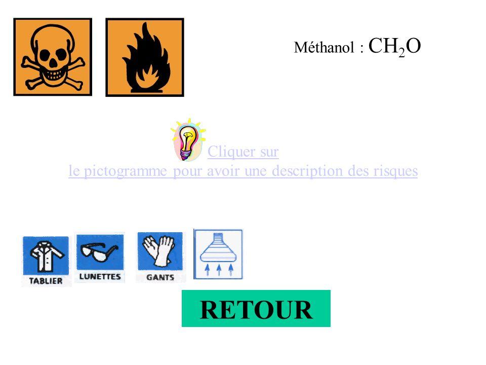Cliquer sur le pictogramme pour avoir une description des risques Méthanol : CH 2 O RETOUR