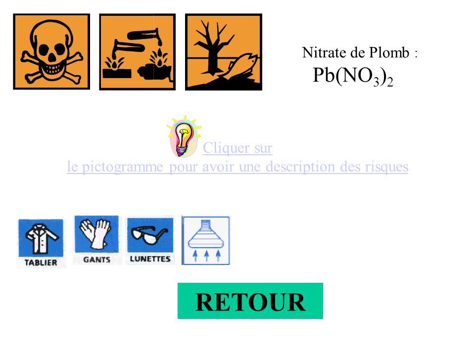 Cliquer sur le pictogramme pour avoir une description des risques Nitrate de Plomb : Pb(NO 3 ) 2 RETOUR