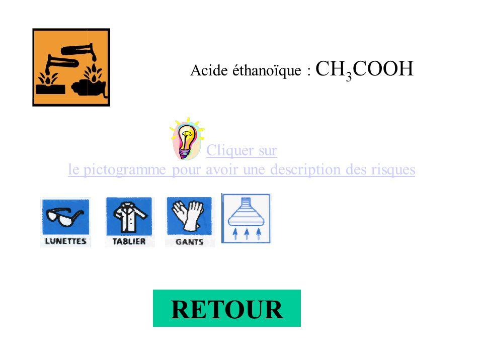 RETOUR Cliquer sur le pictogramme pour avoir une description des risques Acide éthanoïque : CH 3 COOH