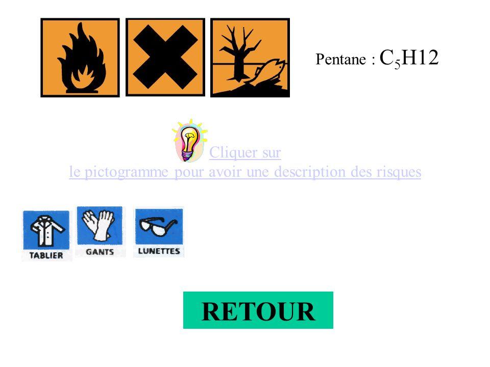 Cliquer sur le pictogramme pour avoir une description des risques Pentane : C 5 H12 RETOUR