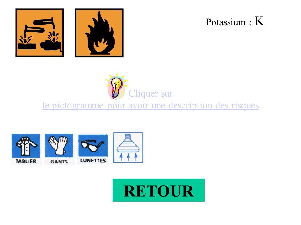 Potassium : K Cliquer sur le pictogramme pour avoir une description des risques RETOUR