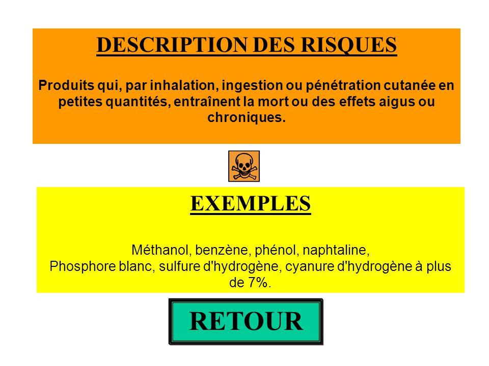 DESCRIPTION DES RISQUES Produits qui, par inhalation, ingestion ou pénétration cutanée en petites quantités, entraînent la mort ou des effets aigus ou chroniques.