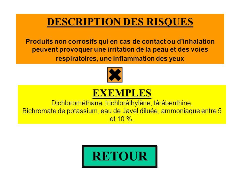 DESCRIPTION DES RISQUES Produits non corrosifs qui en cas de contact ou d'inhalation peuvent provoquer une irritation de la peau et des voies respirat