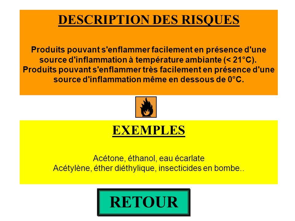 DESCRIPTION DES RISQUES Produits pouvant favoriser ou activer la combustion d une substance combustible.