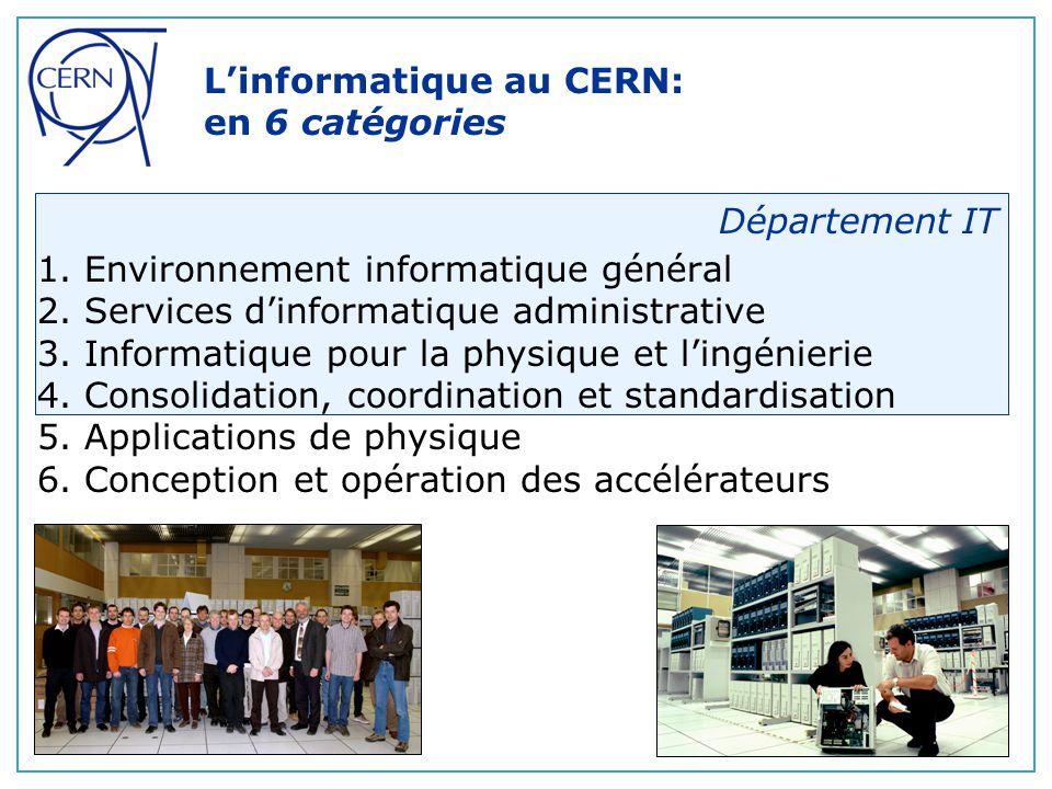 1.L'informatique au CERN: 6 catégories 2. Informatique administrative: du papier au web… 3.