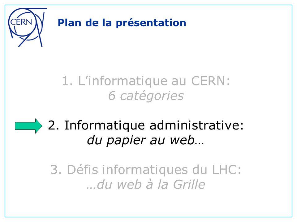 Services d'Informatique Administrative les domaines couverts