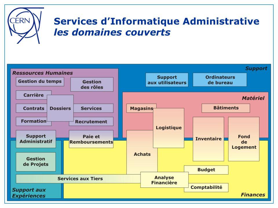 1.Couvrir tous les domaines d'applications par une offre logicielle cohérente 2.