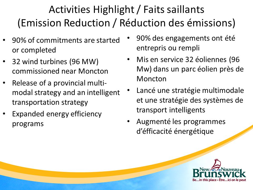 Activities Highlight / Faits saillants (Emission Reduction / Réduction des émissions) 90% of commitments are started or completed 32 wind turbines (96 MW) commissioned near Moncton Release of a provincial multi- modal strategy and an intelligent transportation strategy Expanded energy efficiency programs 90% des engagements ont été entrepris ou rempli Mis en service 32 éoliennes (96 Mw) dans un parc éolien près de Moncton Lancé une stratégie multimodale et une stratégie des systèmes de transport intelligents Augmenté les programmes d'éfficacité énergétique
