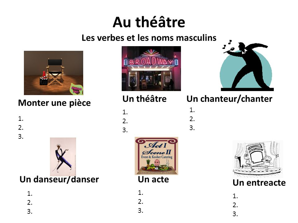 Au théâtre Les verbes et les noms masculins Monter une pièce Un théâtreUn chanteur/chanter Un danseur/danserUn acte Un entreacte 1. 2. 3. 1. 2. 3. 1.