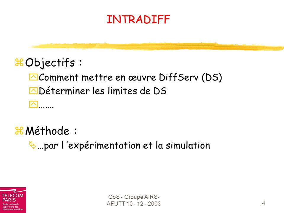 QoS - Groupe AIRS- AFUTT 10 - 12 - 2003 15 Deuxième Partie zVers une définition zDébat…..