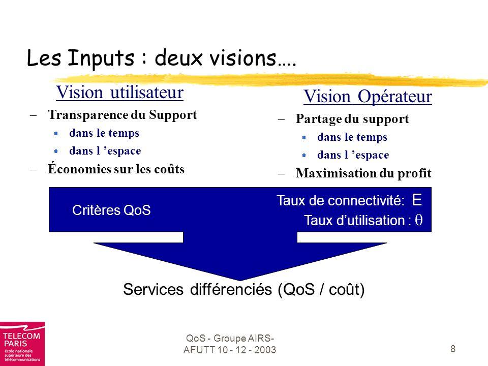 QoS - Groupe AIRS- AFUTT 10 - 12 - 2003 9 …, des éléments d'analyse, … Les critères QoS