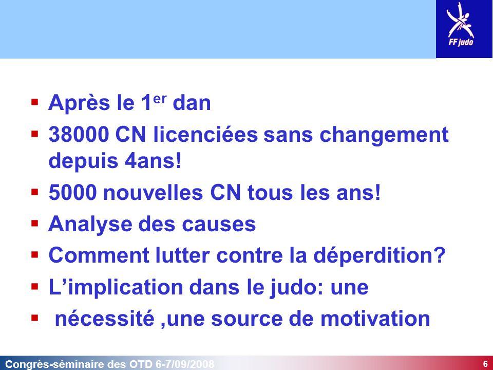 6 Congrès-séminaire des OTD 6-7/09/2008  Après le 1 er dan  38000 CN licenciées sans changement depuis 4ans!  5000 nouvelles CN tous les ans!  Ana