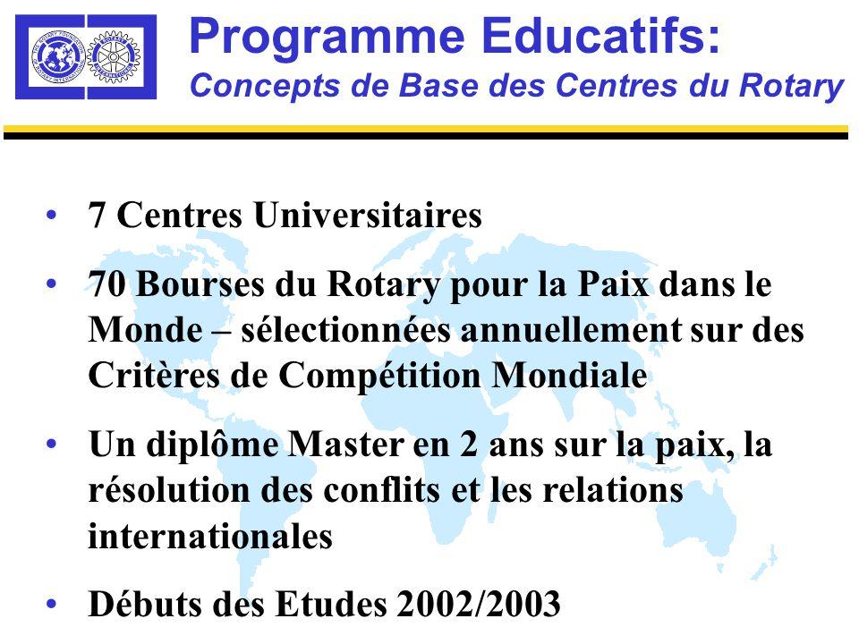 Programmes Educatifs: Les Centres du Rotary Objectifs: Développer ses connaissances sur la paix et la résolution des conflits Fournir aux futurs dirigeants des aides pédagogiques Accroître l'efficacité de la volonté Rotarienne pour un monde de paix