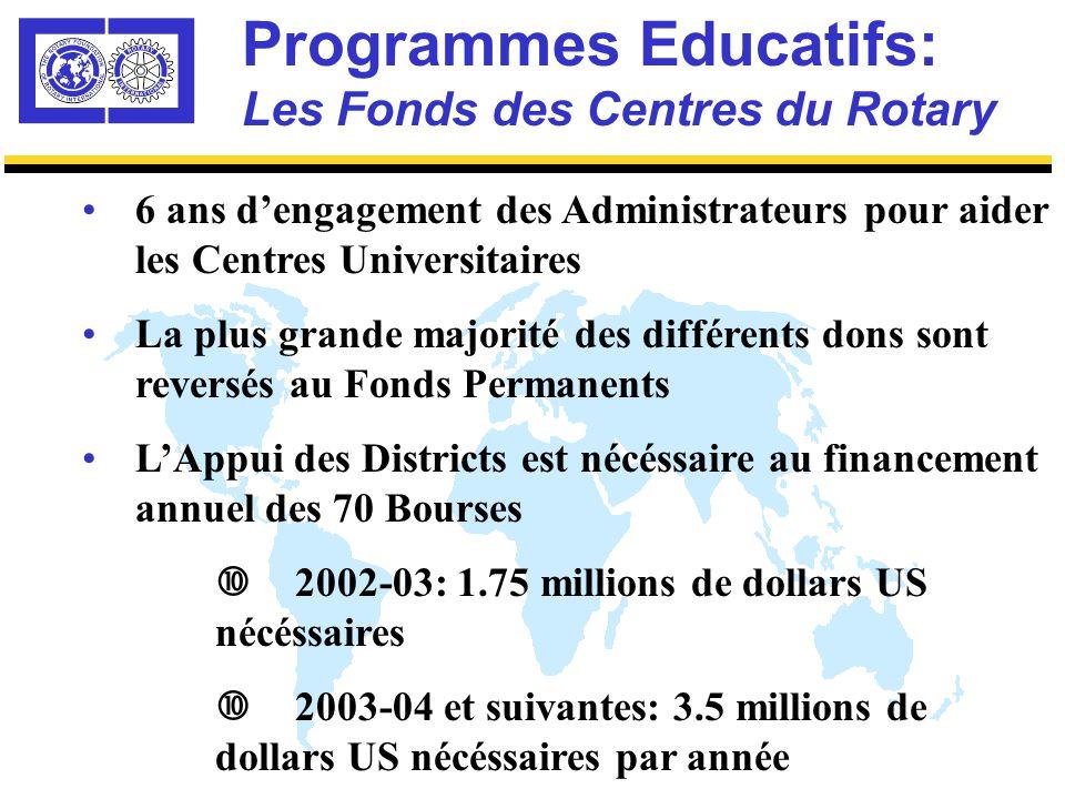 Programmes Educatifs: Les Centres du Rotary Comment sont financées les Bourses de la Paix dans le Monde Rotarien