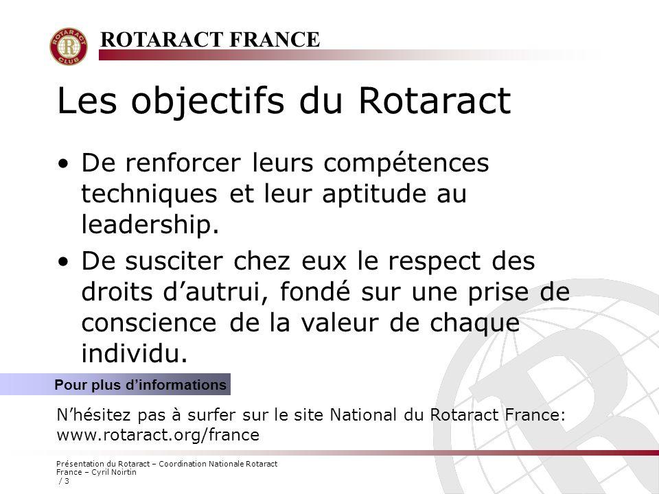 ROTARACT FRANCE Présentation du Rotaract – Coordination Nationale Rotaract France – Cyril Noirtin / 3 Les objectifs du Rotaract De renforcer leurs com