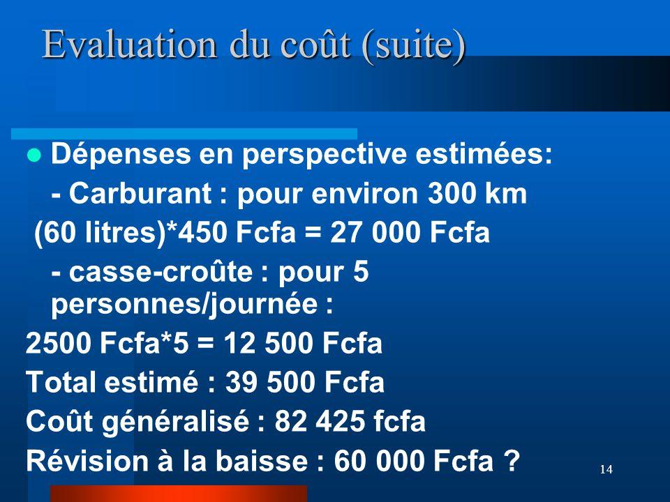 14 Dépenses en perspective estimées: - Carburant : pour environ 300 km (60 litres)*450 Fcfa = 27 000 Fcfa - casse-croûte : pour 5 personnes/journée : 2500 Fcfa*5 = 12 500 Fcfa Total estimé : 39 500 Fcfa Coût généralisé : 82 425 fcfa Révision à la baisse : 60 000 Fcfa .