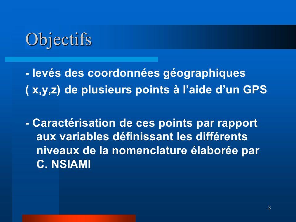 2 Objectifs - levés des coordonnées géographiques ( x,y,z) de plusieurs points à l'aide d'un GPS - Caractérisation de ces points par rapport aux variables définissant les différents niveaux de la nomenclature élaborée par C.
