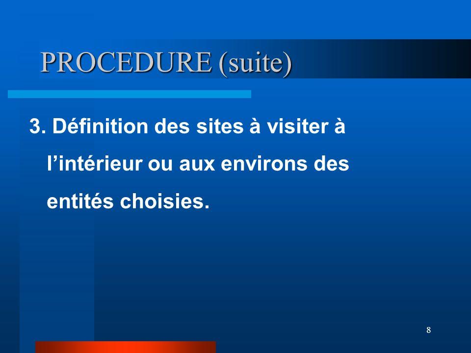 8 3. Définition des sites à visiter à l'intérieur ou aux environs des entités choisies.